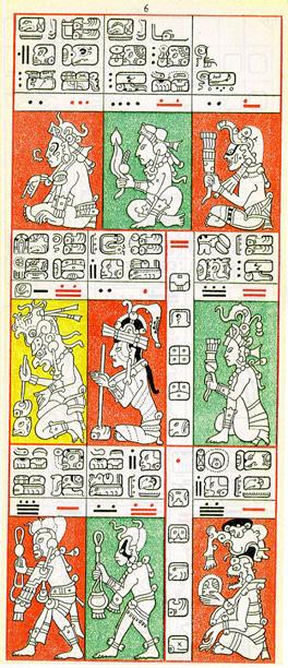 Mayský kodex - šestá strana drážďanského kodexu