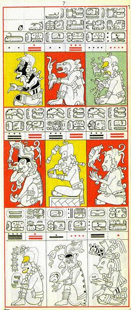 Mayský kodex - 7. strana drážďanského kodexu