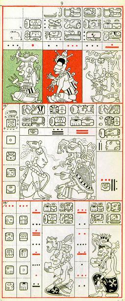 Mayský kodex - 9. strana drážďanského kodexu