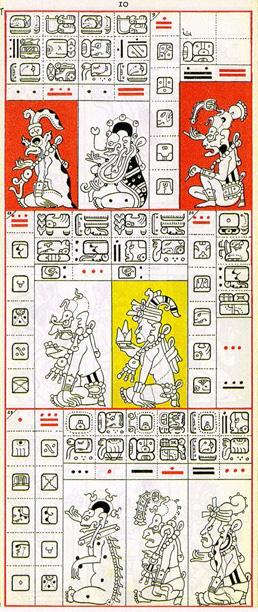 Mayský kodex - 10. strana drážďanského kodexu